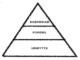 EFU modellen – Fasthold kundens interesse